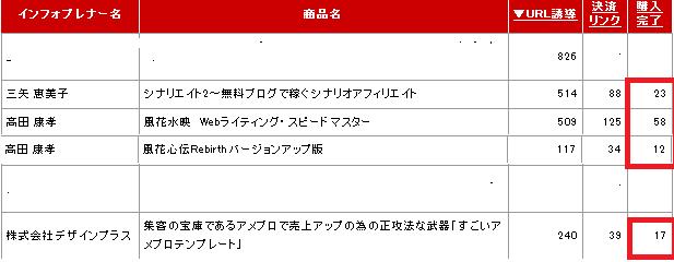 seiyaku50